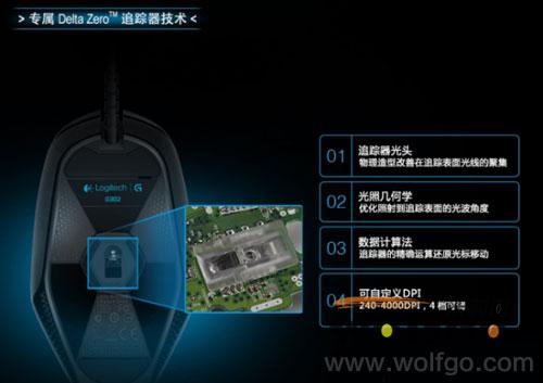 罗技G302电竞游戏鼠标已震撼上市